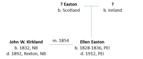 Easton tree 1