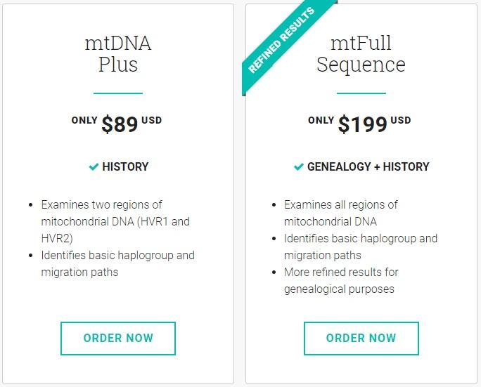 mtDNA tests